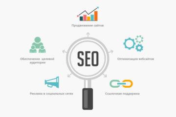 Поисковое продвижение сайтов в интернете – современные тенденции