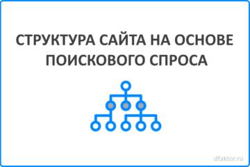 Структура сайта на основе поискового спроса
